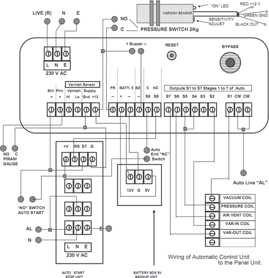basic house wiring diagram  | 500 x 385