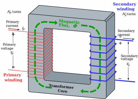Transformer Wiring Diagram Likewise Center Tap Transformer Wiring