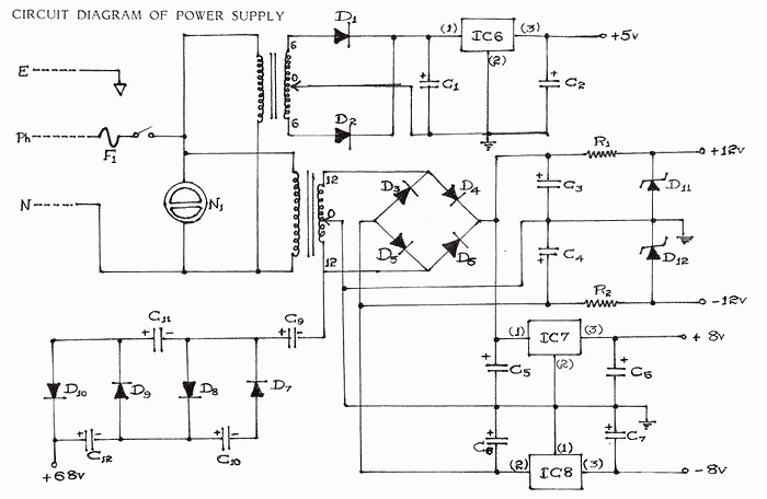 Multi Output Instrument Power Supply