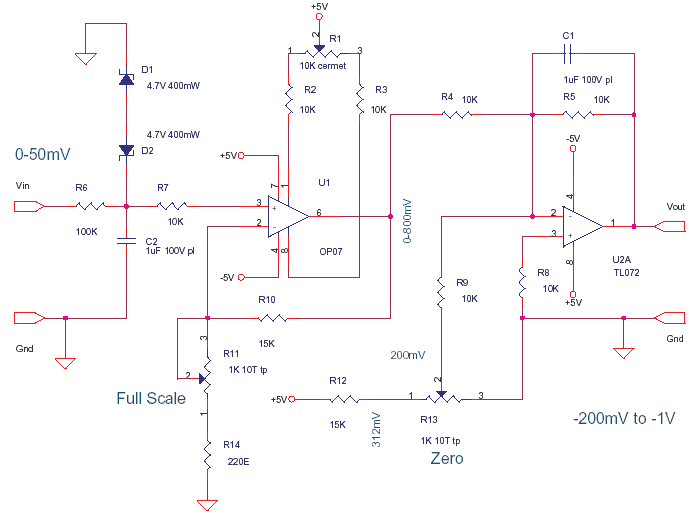 Thermocouple Amplifier Standard